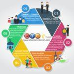 WTC eMall Surabaya Infografis